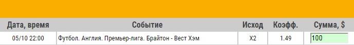 Ставка на АПЛ. Брайтон – Вест Хэм. Превью и ставка на матч 5.10.18 - не прошла.