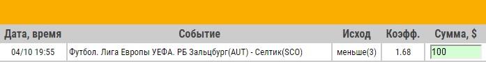 Ставка на Лига Европы. РБ Зальцбург – Селтик. Анонс на матч 4.10.18 - не прошла.