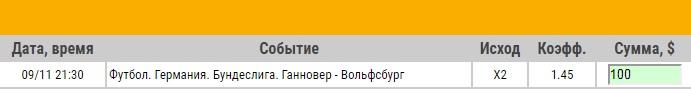 Ставка на Бундеслига. Ганновер – Вольфсбург. Анонс и прогноз на матч 9.11.18 - не прошла.