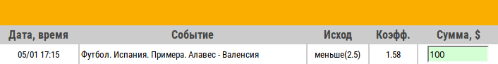 Ставка на Примера. Алавес – Валенсия. Прогноз от экспертов на матч 5.01.19 - ожидается.
