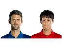 ATP. Australian Open. Новак Джокович – Кэй Нисикори. Анонс и прогноз на матч 23.01.19