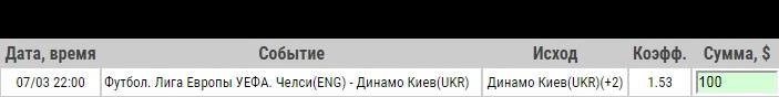 Ставка на Лига Европы. Челси – Динамо Киев. Прогноз от профессионалов на матч 7.03.19 - не прошла.