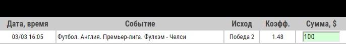 Ставка на АПЛ. Фулхэм – Челси. Анонс и прогноз на матч 3.03.19 - прошла.
