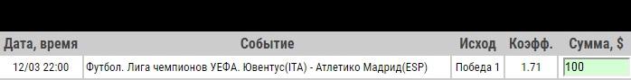 Ставка на Лига Чемпионов. Ювентус – Атлетико Мадрид. Прогноз от экспертов на матч 12.03.19 - прошла.