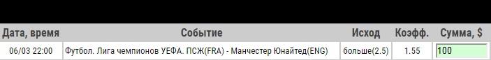 Ставка на Лига Чемпионов. ПСЖ – Манчестер Юнайтед. Анонс и прогноз на матч 6.03.19 - прошла.