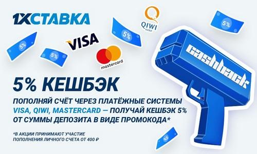 Лучшие бесплатные прогнозы на спорт 04.02.2012 как заработать на своем творчестве в интернете