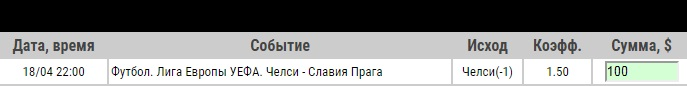 Ставка на Лига Европы. Челси – Славия Прага. Анонс на ответный матч 18.04.19 - ожидается.