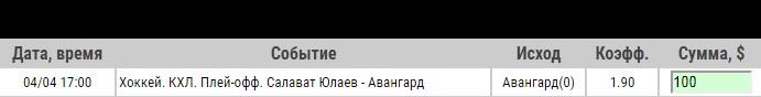 Ставка на КХЛ. Плей-офф. Салават Юлаев – Авангард. Прогноз на матч 4.04.19 - ожидается.