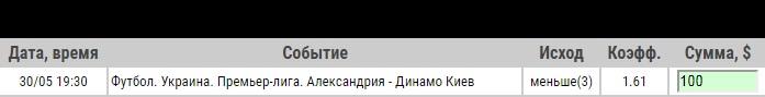 Ставка на УПЛ. Александрия – Динамо Киев. Прогноз на матч 30.05.19 - прошла.