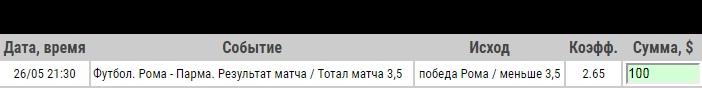 Ставка на Серия А. Рома – Парма. Прогноз от профессионалов на март 26.05.19 - прошла.