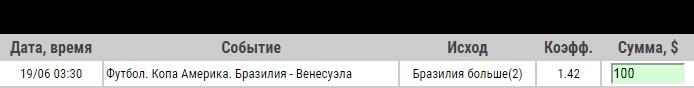 Ставка на Кубок Америки. Бразилия – Венесуэла. Прогноз от аналитиков на матч 19.06.19 - не прошла.