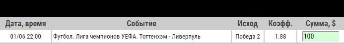 Ставка на Лига Чемпионов. ФИНАЛ. Тоттенхэм – Ливерпуль. Прогноз на матч 1.06.19 - ожидается.