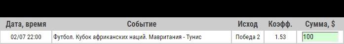 Ставка на Кубок африканских наций 2019. Мавритания – Тунис. Прогноз от экспертов на матч 2.07.19 - не прошла.