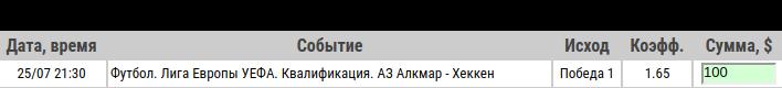 Ставка на Лига Европы. АЗ Алкмар – Хеккен. Анонс и прогноз на матч 25.07.19 - ожидается.