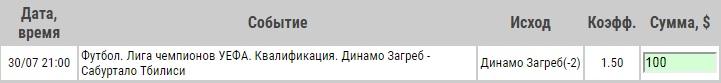 Ставка на Лига Чемпионов. Динамо Загреб – Сабуртало Тбилиси. Превью и ставка на матч 30.07.19 - ожидается.