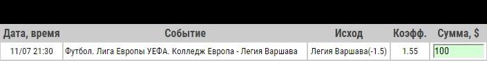 Ставка на Лига Европы. Европа – Легия Варшава. Превью и прогноз на матч 11.07.19 - не прошла.