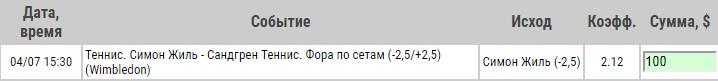 Ставка на ATP. Уимблдон. Жиль Симон – Теннис Сандгрен. Анонс к матчу 4.07.19 - не прошла.