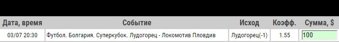 Ставка на Суперкубок Болгарии. Лудогорец – Локомотив Пловдив. Превью и ставка на матч 3.07.19 - прошла.