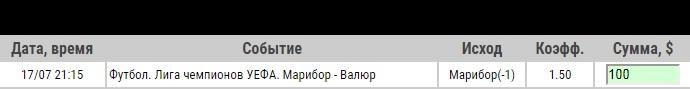 Ставка на Лига Чемпионов. Марибор – Валюр. Прогноз от аналитиков на матч 17.07.19 - прошла.