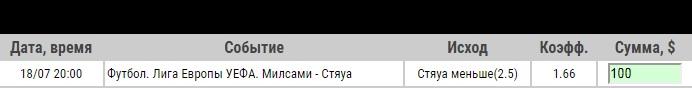Ставка на Лига Европы. Милсами – Стяуа. Анонс к матчу 18.07.19 - ожидается.