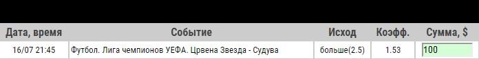 Ставка на Лига Чемпионов. Црвена Звезда – Судува. Анонс и прогноз на матч 16.07.19 - не прошла.