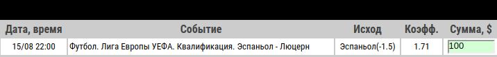 Ставка на Лига Европы. Эспаньол – Люцерн. Анонс и прогноз на матч 15.08.19 - прошла.