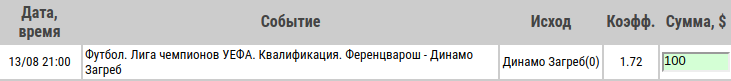 Ставка на Лига Чемпионов. Ференцварош – Динамо Загреб. Прогноз на матч 13.08.19 - прошла.