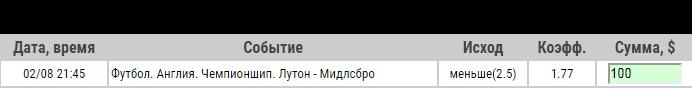Ставка на Чемпионшип. Лутон Таун – Мидлсбро. Прогноз от аналитиков на матч 2.08.19 - не прошла.