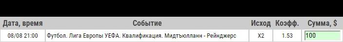 Ставка на Лига Европы. Мидтьюлланн – Рейнджерс. Анонс и прогноз на матч 8.08.19 - прошла.