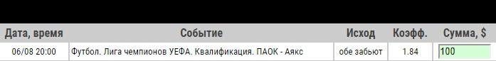 Ставка на Лига Чемпионов. ПАОК – Аякс. Прогноз на матч 6.08.19 - прошла.