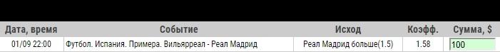 Ставка на Примера. Вильярреал – Реал Мадрид. Прогноз на матч 1.09.19 - прошла.