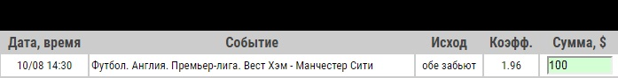 Ставка на АПЛ. Вест Хэм – Манчестер Сити. Прогноз от аналитиков на матч 10.08.19 - не прошла.