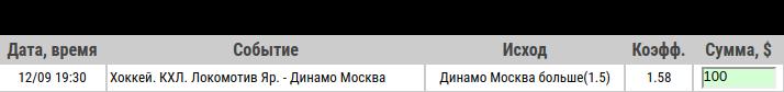 Ставка на КХЛ. Локомотив Ярославль – Динамо Москва. Бесплатный прогноз на матч 12 сентября - прошла.