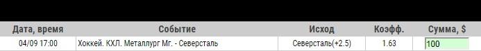 Ставка на Хоккей. КХЛ. Металлург Магнитогорск – Северсталь. Бесплатный прогноз на матч 4 сентября 2019 года - прошла.
