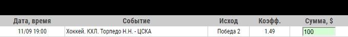 Ставка на КХЛ. Торпедо – ЦСКА. Бесплатный прогноз на матч 11 сентября - не прошла.