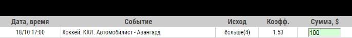 Ставка на КХЛ. Автомобилист – Авангард. Прогноз и ставка на матч 18 октября 2019 года - возвращена.
