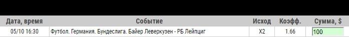 Ставка на Бундеслига. Байер Леверкузен – РБ Лейпциг. Анонс и ставка на матч 5.10.19 - прошла.