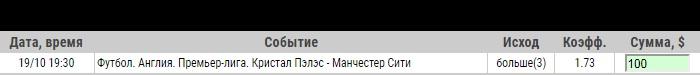 Ставка на АПЛ. Кристал Пэлас – Манчестер Сити. Прогноз и ставка на матч 19 октября 2019 года - ожидается.