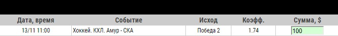 Ставка на КХЛ. Амур – СКА. Прогноз от аналитиков Стратегия.Ком на матч 13 ноября 2019 года - прошла.