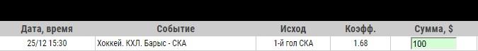Ставка на КХЛ. Барыс – СКА. Прогноз и ставка на матч 25 декабря 2019 года - не прошла.