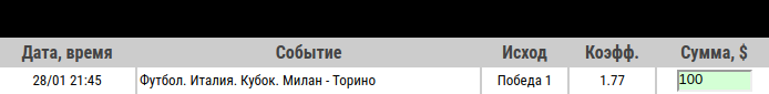 Ставка на Кубок Италии. Милан – Торино. Прогноз и ставка от профессионалов на матч 28.01.2020 - не прошла.