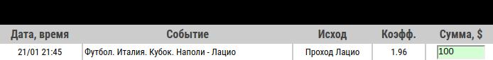 Ставка на Кубок Италии. Наполи – Лацио. Прогноз и ставка на матч 21 января 2020 года - не прошла.