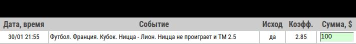 Ставка на Кубок Франции. Ницца – Лион. Прогноз на матч 30.01.2020 - ожидается.