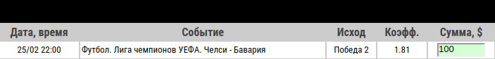 Ставка на Лига Чемпионов. Челси – Бавария: анонс, прогноз и ставка на матч 25.02.2020 - ожидается.