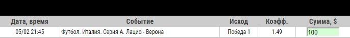 Ставка на Серия А. Лацио – Верона. Прогноз и ставка на матч 5.02.2020 - не прошла.