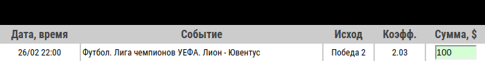 Ставка на Лига Чемпионов. Лион – Ювентус: анонс, прогноз и ставка на матч 26.02.2020 - ожидается.