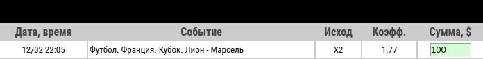 Ставка на Кубок Франции. 1/4 финала. Лион – Марсель. Прогноз и ставка на матч 12.02.2020 - не прошла.