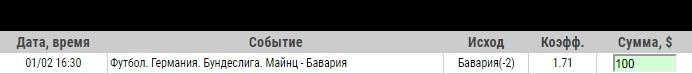 Ставка на Бундеслига. Майнц – Бавария. Превью и ставка на матч 1.02.2020 - возвращена.