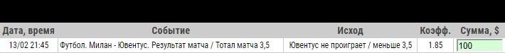 Ставка на Кубок Италии. Милан – Ювентус: бесплатный анонс, прогноз и ставка на матч 13.02.2020 - прошла.