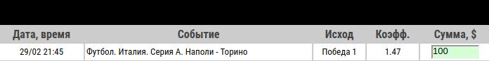 Ставка на Серия А. Наполи – Торино. Прогноз от экспертов на матч 29.02.2020 - ожидается.